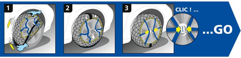 Montage rapide des chaine Easy Grip de Michelin